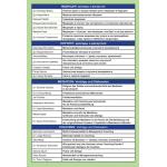 """Видеозапись докладов конференции """"Планета коучинга IiI"""" 2014 (2 диска DVD)"""